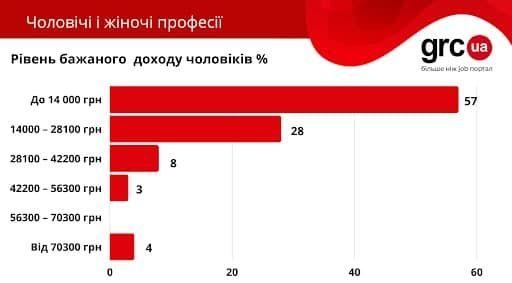 Ринок праці інфографіка_4