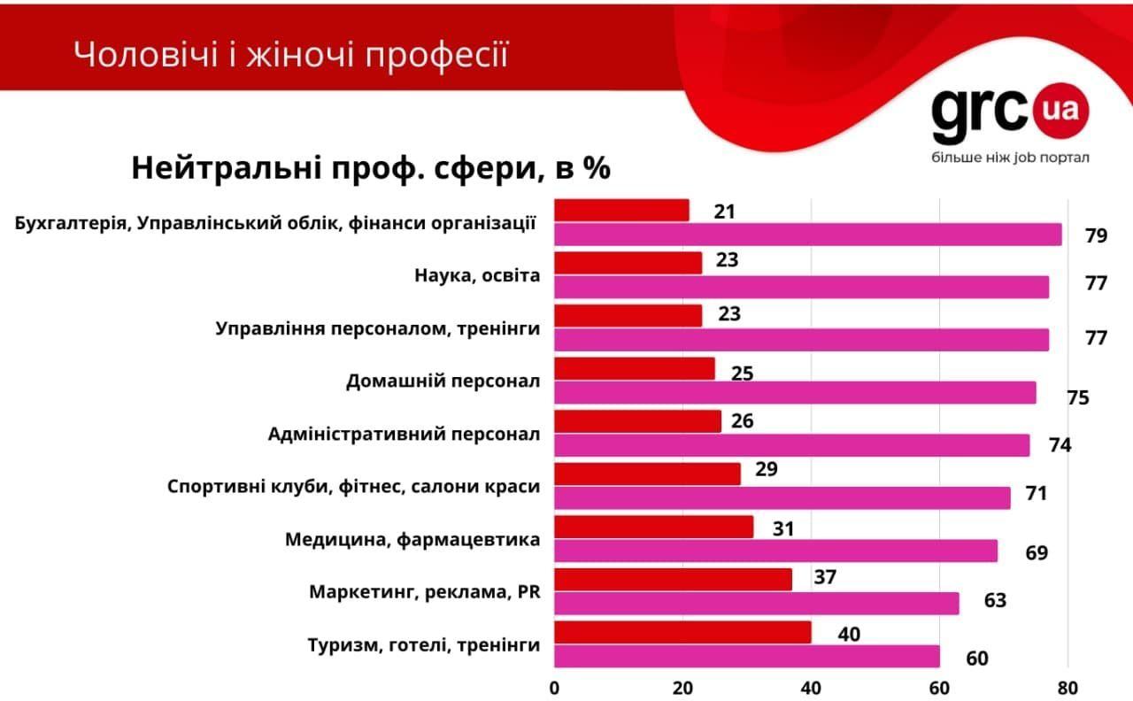 Ринок праці інфографіка_2