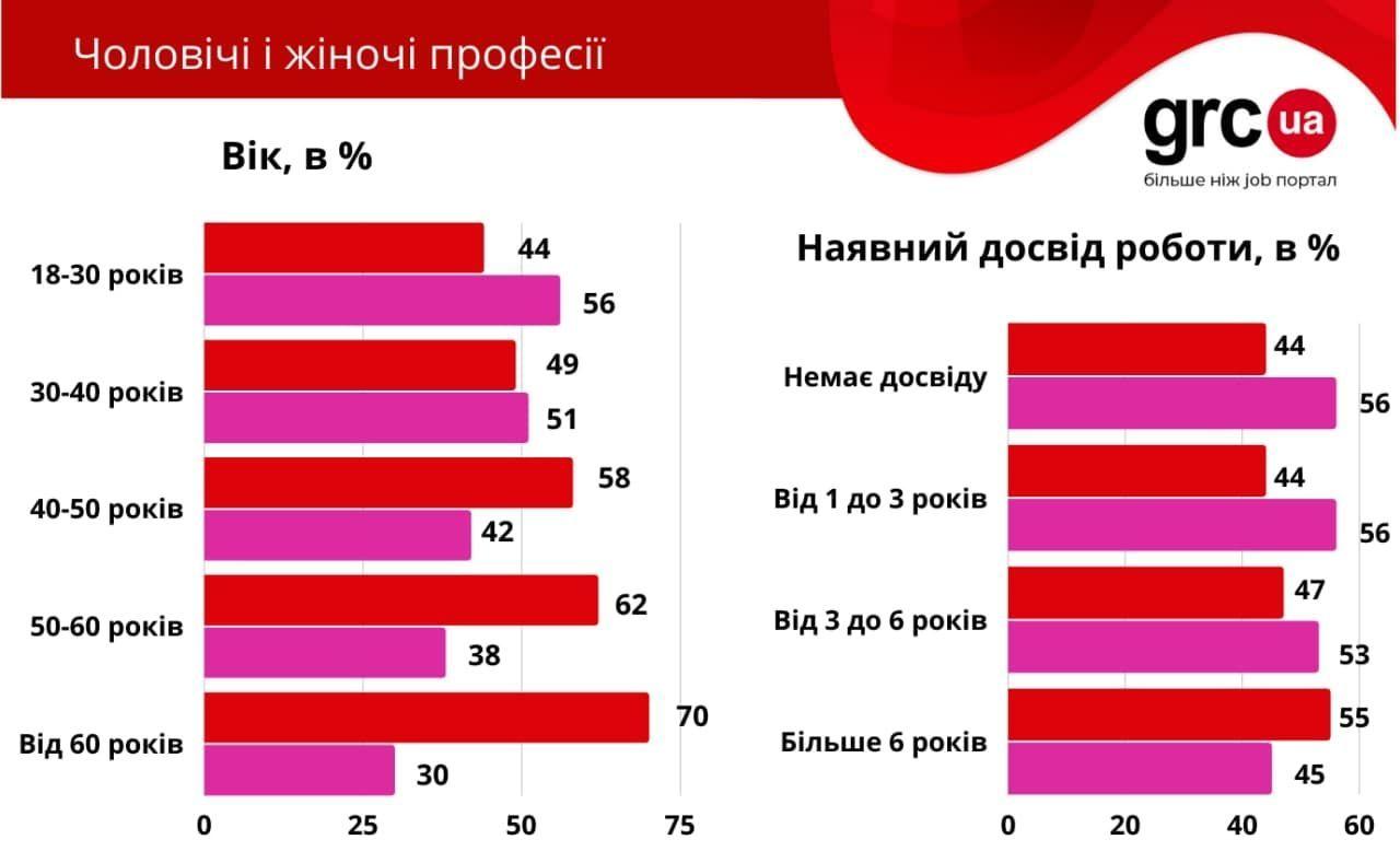 Ринок праці інфографіка_3