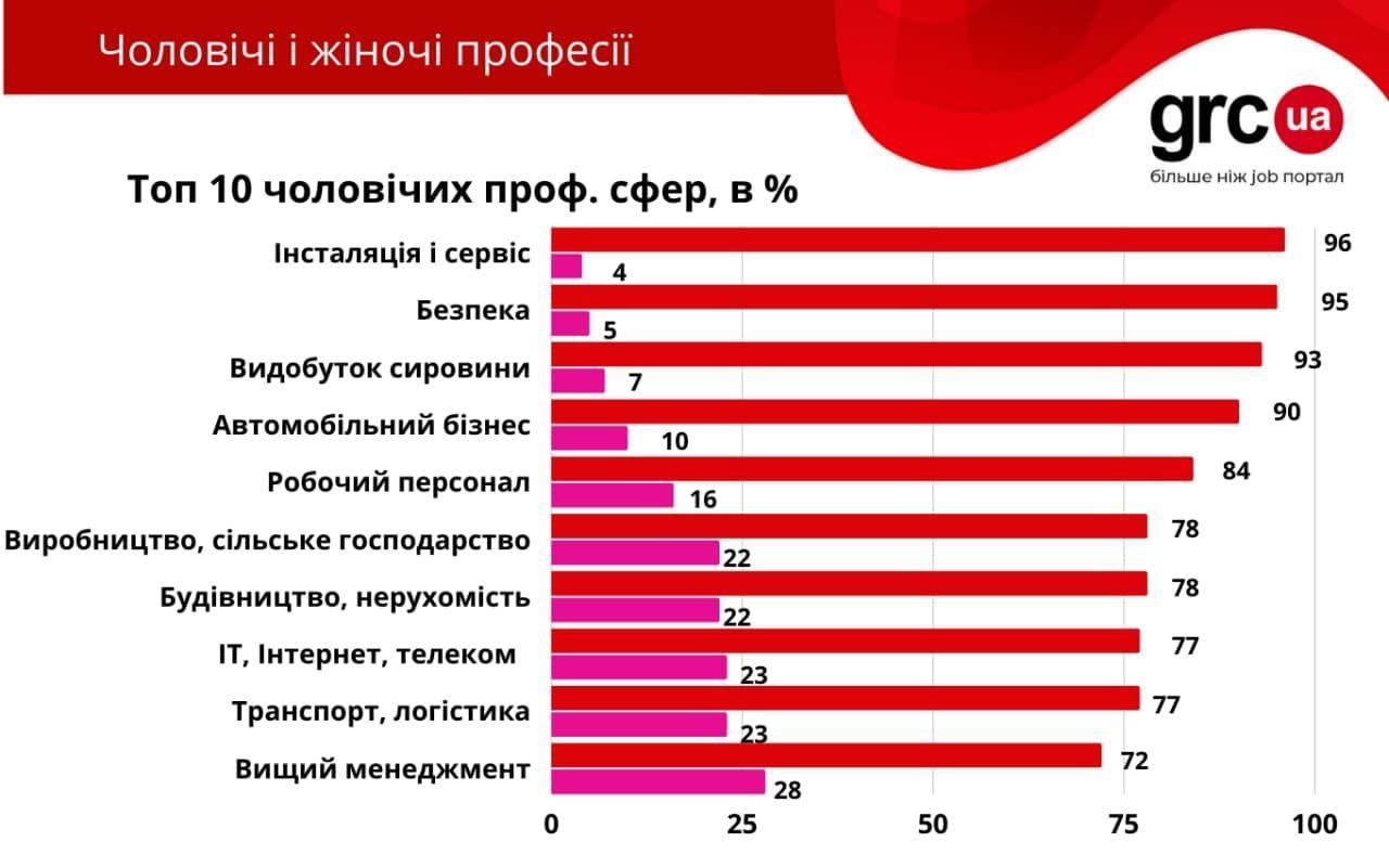 Ринок праці інфографіка_1