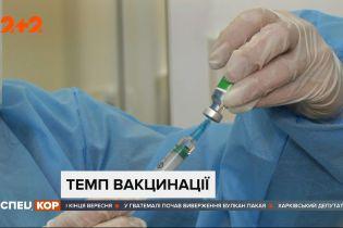 """За минулу добу вакциною """"Ковішілд"""" щепили майже 3 тисячі громадян"""