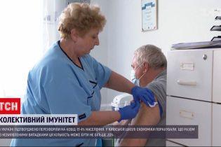 Новости Украины: население еще далеко до приобретения коллективного иммунитета
