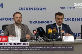Новини України: на коронавірус підтверджено перехворіли 4 % населення