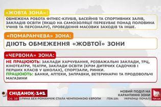 """Новое распределение: какими регионами пополнился список """"красных"""" зон"""