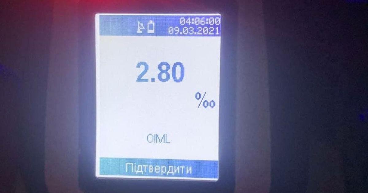 Вміст алкоголю у 14 разів перевищував норму: під Києвом затримали водія без прав