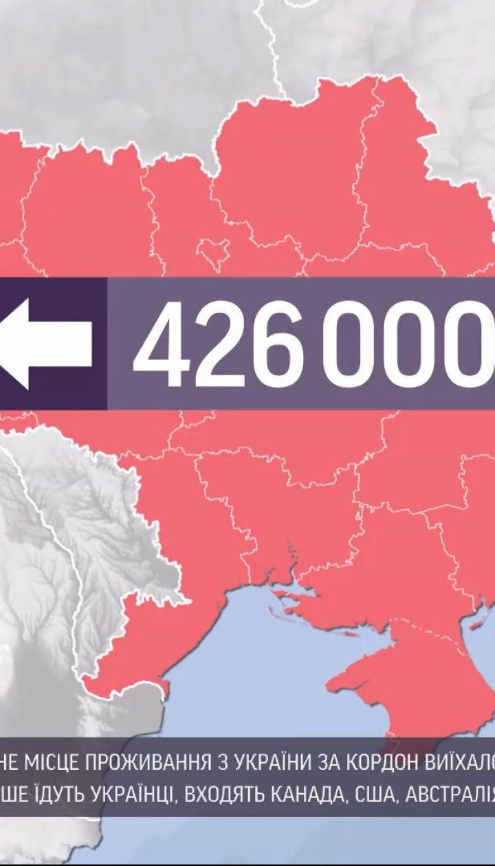 Новости Украины: почему сограждане едут на заработки за границу