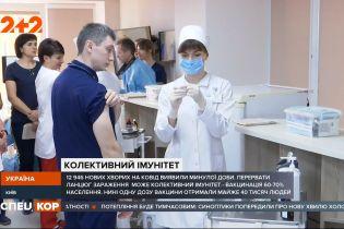 """Як формується """"колективний імунітет"""" від коронавірусу та коли на його появу варто чекати українцям"""