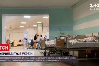 Новости Украины: количество инфицированных резко увеличилось, правительство обновило карантинные зоны