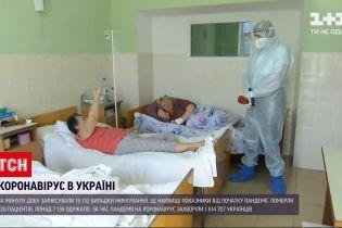 Новини України: ситуація з коронавірусом погіршується щодня