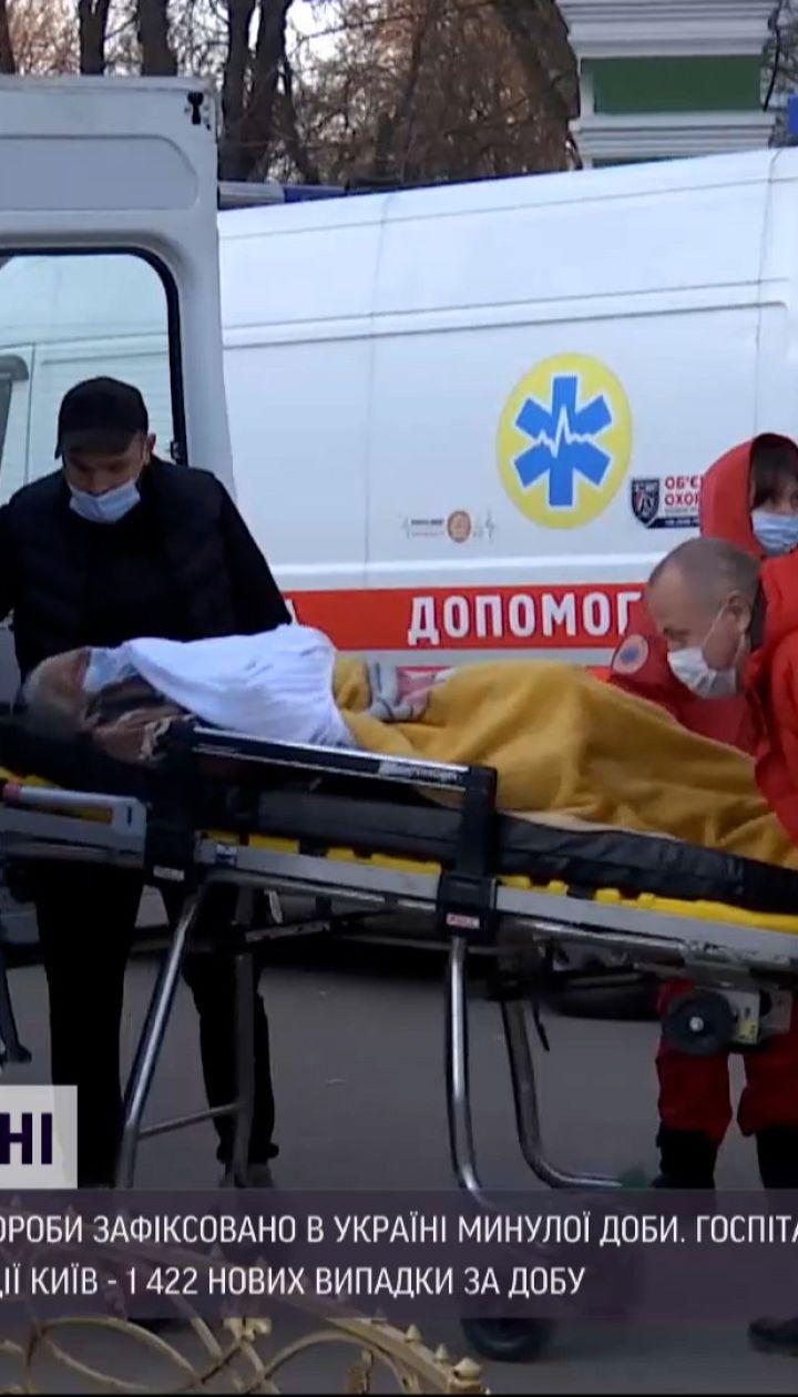 Новости Украины: во Львовской и Киевской областях зафиксировали более 900 новых больных COVID-19