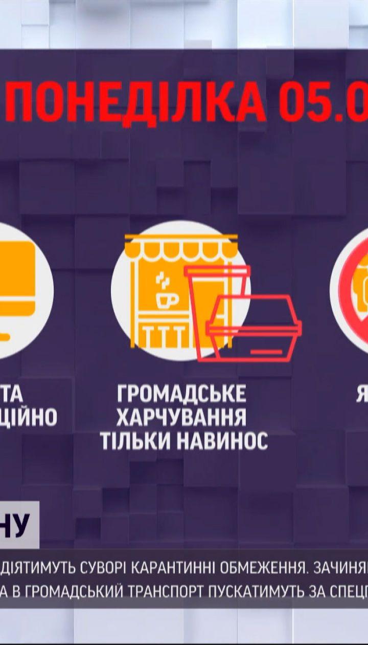 Новости Украины: что будет работать в Киеве в условиях жесткого локдауна
