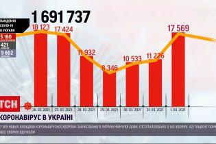 Новини України: у Вінниці почали вакцинувати від коронавірусу правоохоронців