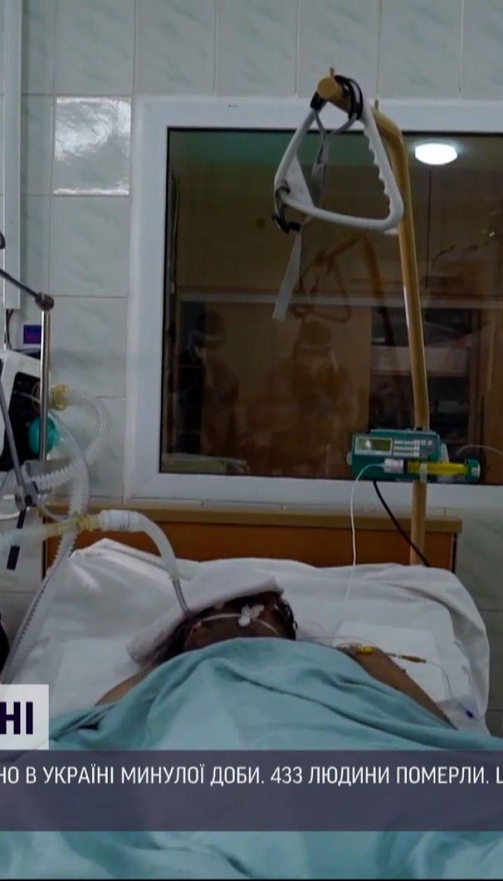 Коронавірус в Україні: за минулу добу від ускладнень померли 433 людини