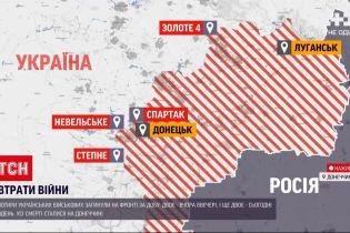 Новости с фронта: за неполные сутки погибли четверо украинских воинов