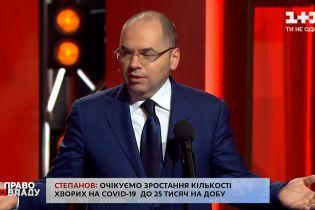 Право на владу: когда в Украину поступят первые дозы Pfizer