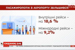 Украинцы продолжают путешествовать несмотря на карантин – экономические новости