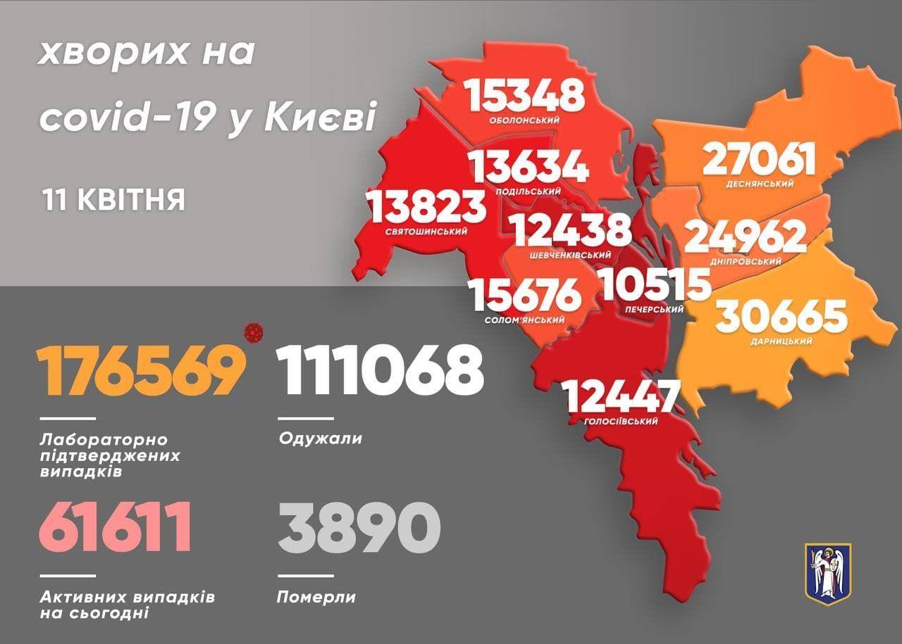 Коронавірус в Києві 10 квітня