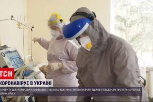 Новости Украины: за сутки обнаружили 11 680 новых диагнозов COVID-19