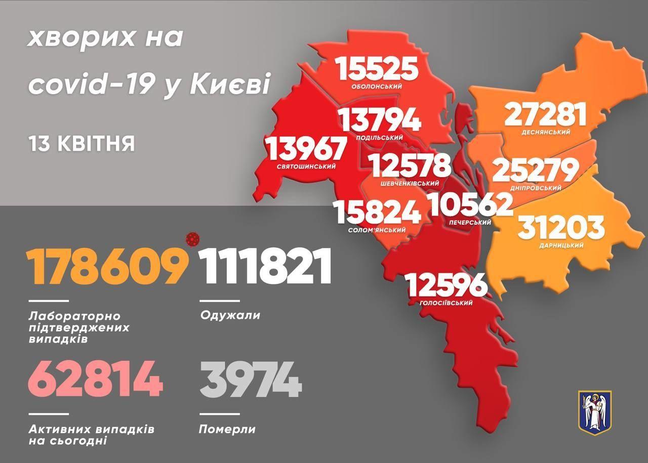 Коронавірусна мапа Києва станом на 13 квітня