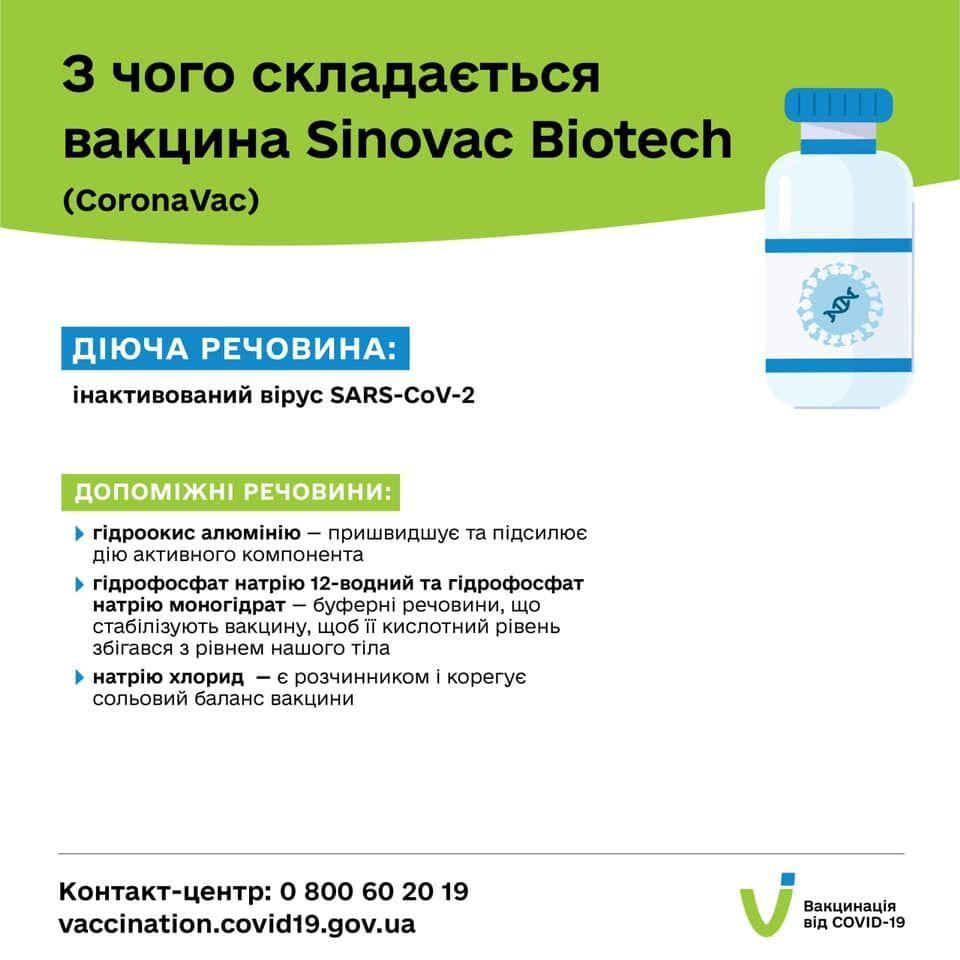 CoronaVac вакцина склад