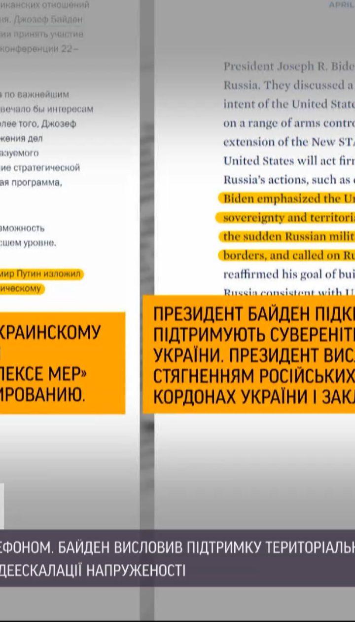 Новини світу: президенти США та Росії поговорили телефоном