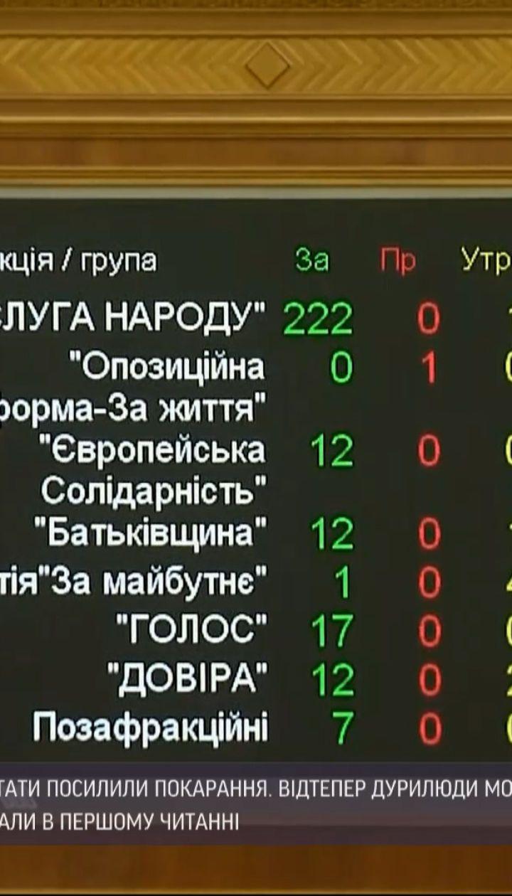 Новини України: у Раді ухвалили законопроєкт про ув'язнення за брехню в деклараціях