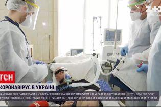 Новини України: як від коронавірусу вакцинують у Житомирській області