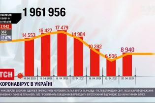 Коронавирус в Украине: за минувшие сутки заразились почти 9 тысяч украинцев