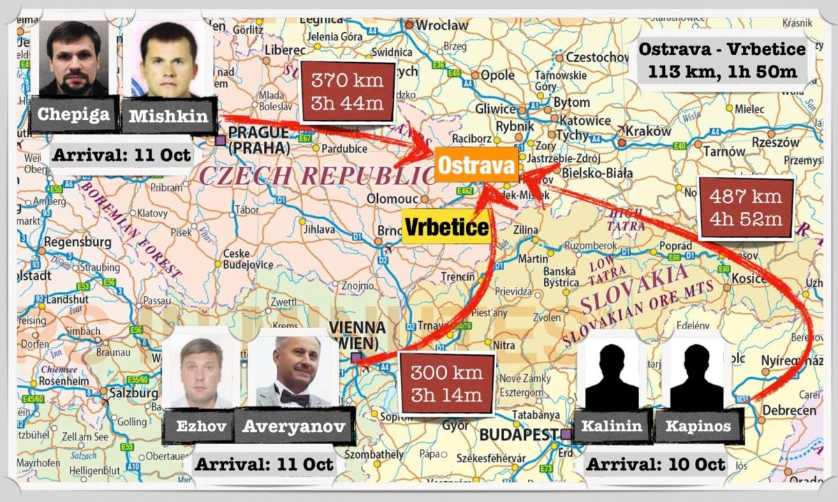 російські диверсанти у чехії