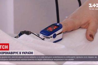 Коронавирус в Украине: за сутки выздоровело больше людей, чем заболело