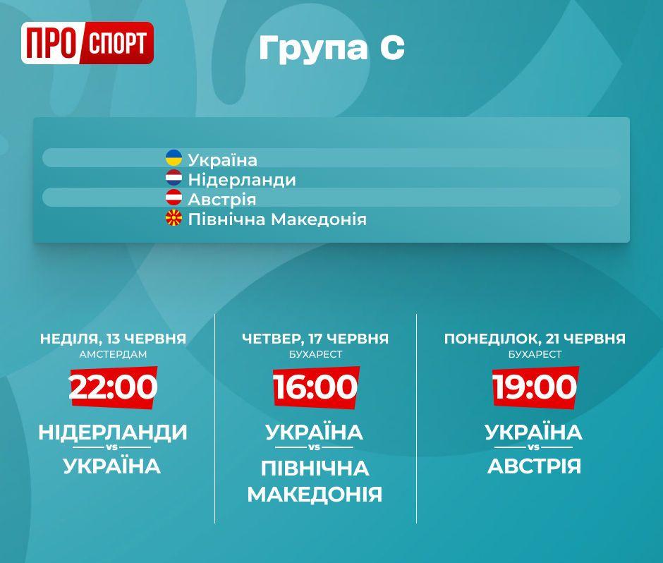 Євро-2020 ІГ матчі України