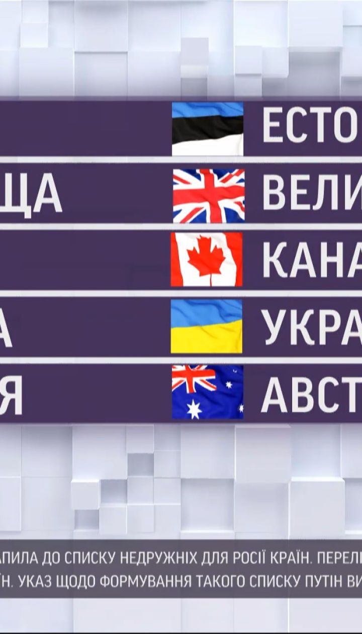 Новини світу: в Росії більше не вважають Україну дружньою країною