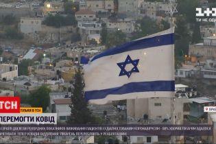 Новости мира: ТСН покажет эксклюзивные кадры Израиля, где победили коронавирус