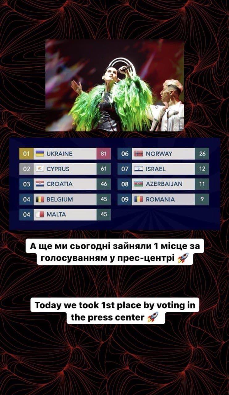 Go_A Євробачення