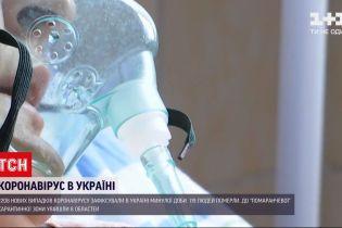 Коронавірус в Україні: напередодні 2 208 громадян отримали позитивні тести