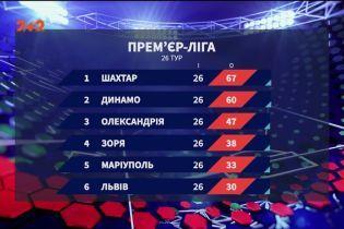 Чемпіонат України: підсумки 25 і 26 туру