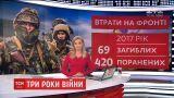 Три года назад террористы захватили первые города на востоке Украины