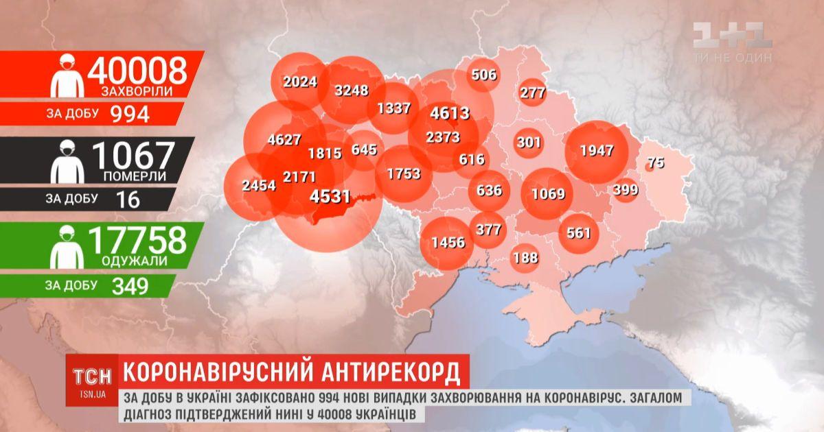 За сутки в Украине - около тысячи подтвержденных случаев коронавируса