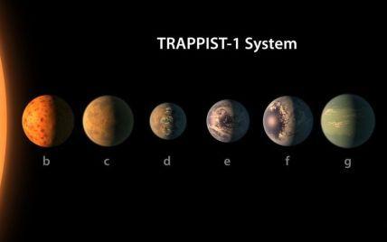 Ймовірне життя в системі Водолія: що потрібно знати про відкриті NASA екзопланети