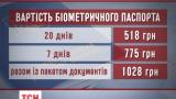 В Україні починають приймати документи на біометричні паспорти