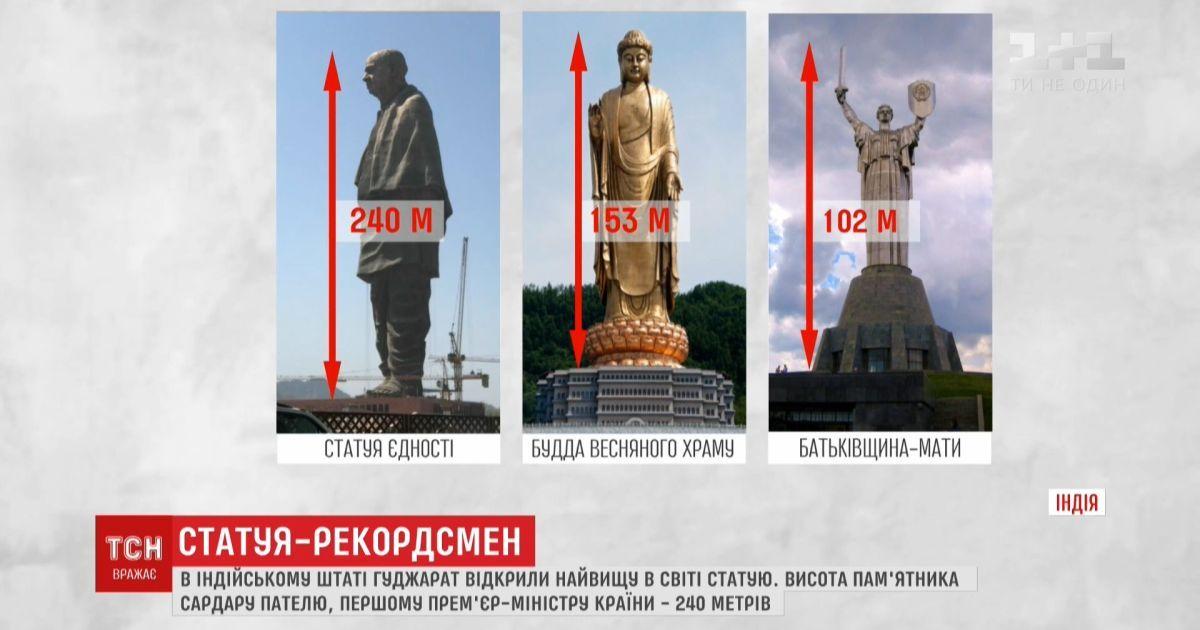 В Индийском штате Гуджарат открыли самую высокую в мире статую
