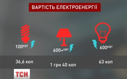 Новые тарифы ошеломили украинцев: обогреть дом теперь стоит несколько тысяч в месяц