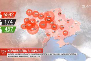 В Украине количество инфицированных коронавирусом возросло до 6592 человек - данные МОЗ на 22 апреля