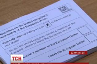 Доля об'єднаної Європи сьогодні вирішується у Великій Британії