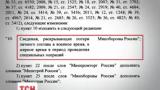 Путин не собирается обнародовать данные о потерях российской армии в мирное время