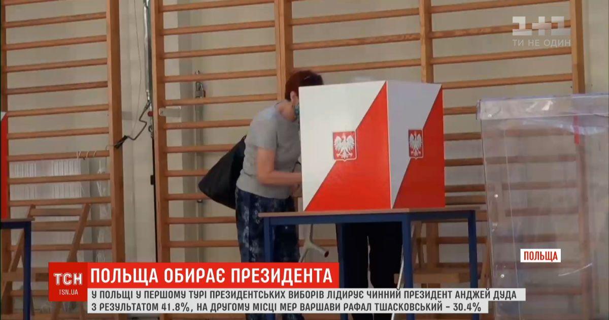 Выборы в Польше: в первом туре лидирует действующий президент Дуда