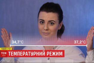 Высокая температура - симптом коронавируса: какие показатели термометра считаются здоровыми