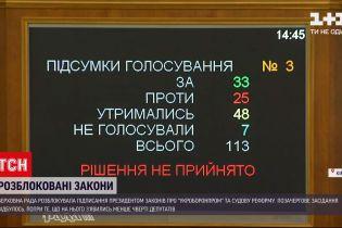 Новини України: на позачергове засідання Верховної Ради не прийшли три чверті депутатів