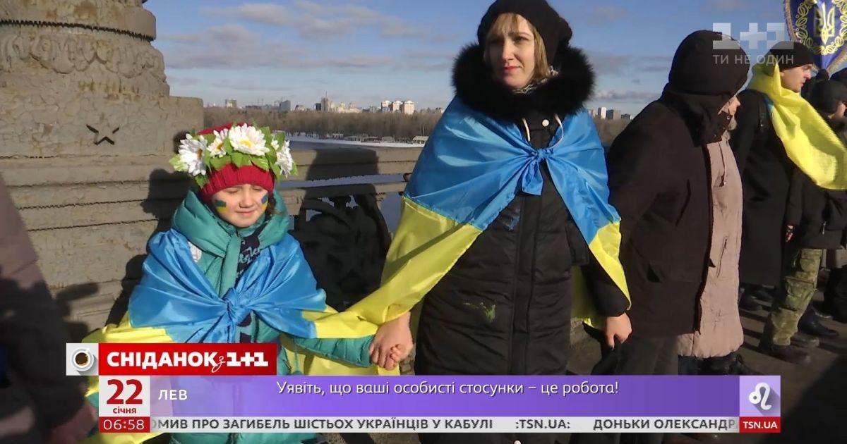 Цікаві факти про День соборності України