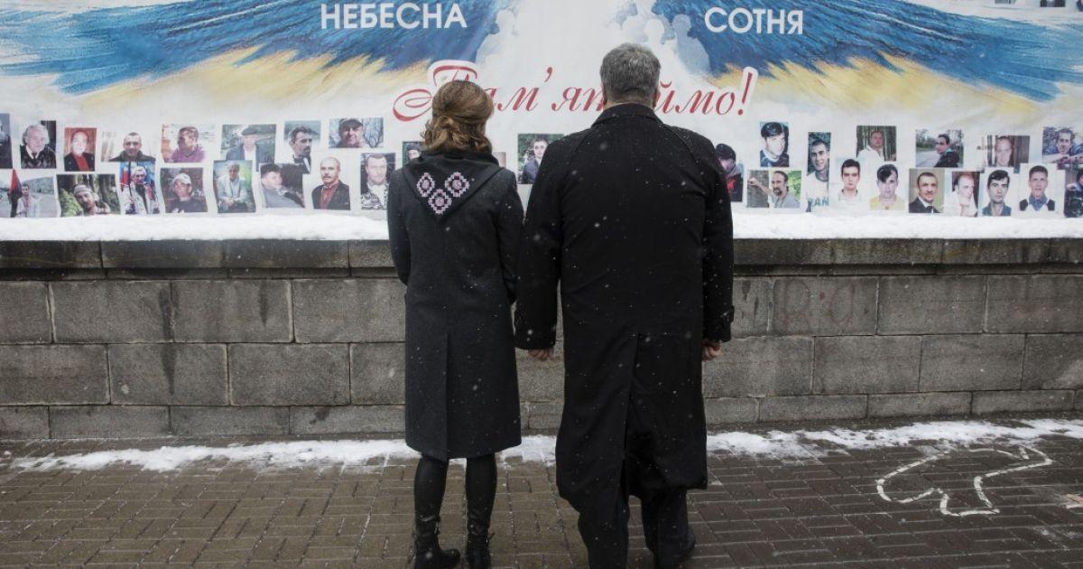 © Сайт президента України